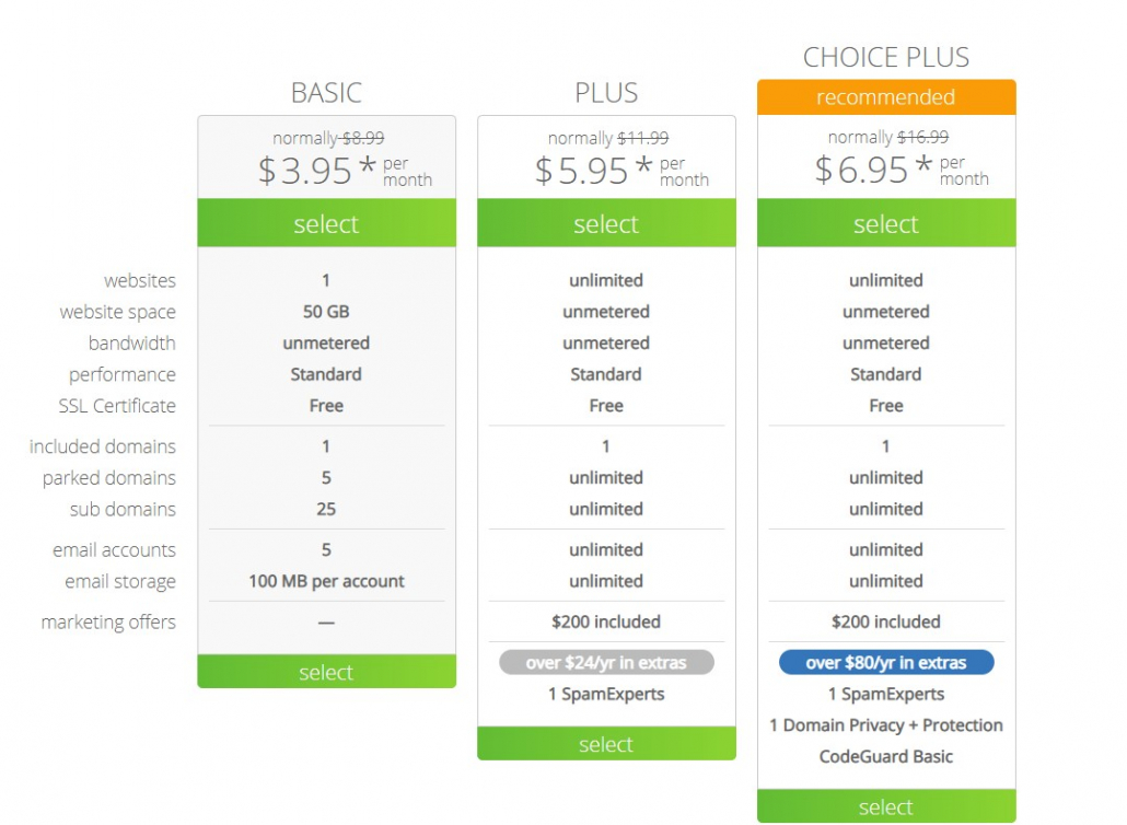 bluehost pricing 2